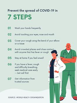 Green 7 Step Prevention Coronavirus Awareness Poster (1)-page-001