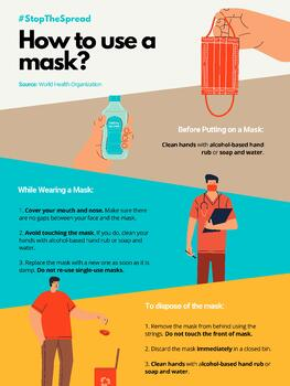 How to Wear a Mask Coronavirus Poster-page-001